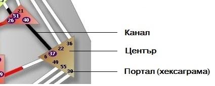 bulgarisch